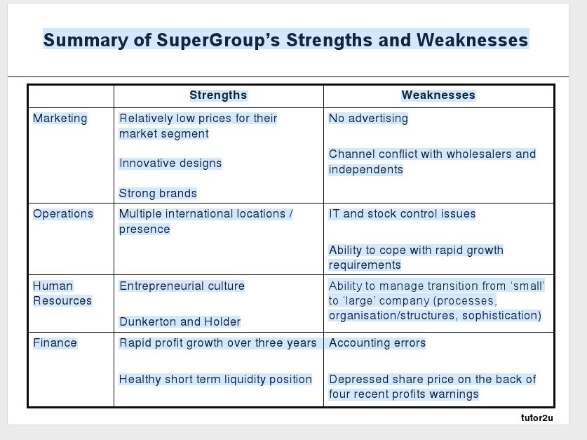 9 Strengths  Weaknesses - SuperGroup Case Study A2 Business Studies