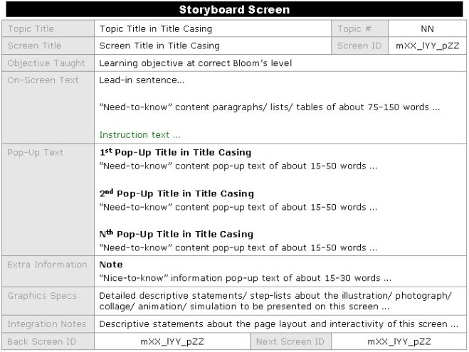 WBT Storyboarding - The E-Learning Practitioner