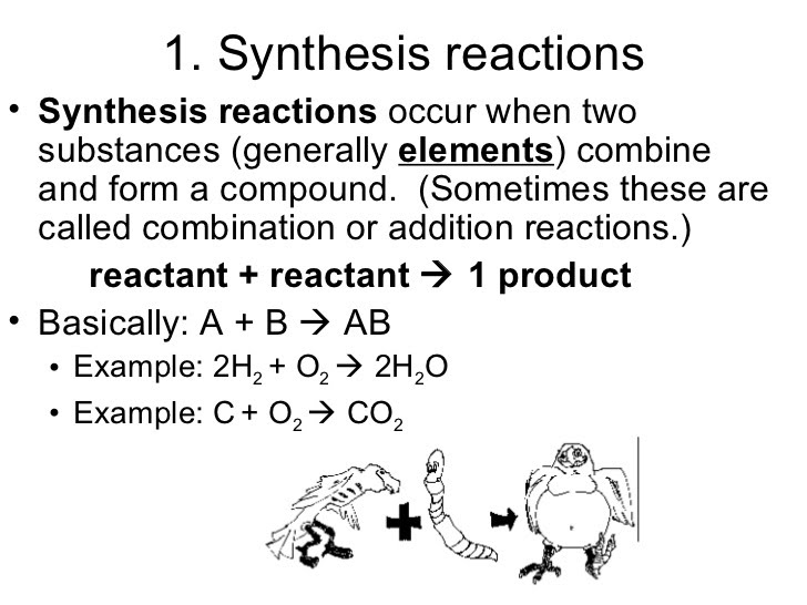 Synthesis Chemical Reaction - Chemical Reactions