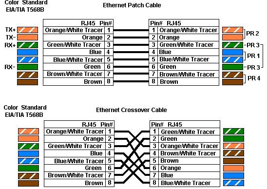 Cat 6 Wiring Color Diagrams Schematic Diagram Electronic Schematic