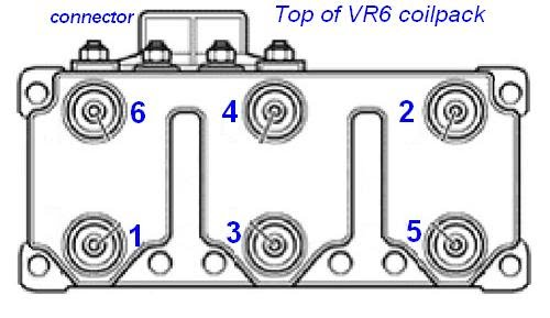 Vr6 Wiring Diagram Download Wiring Diagram
