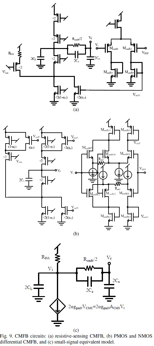 all about integrated circuit