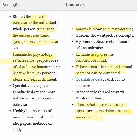 Humanistic Approach \u2013 A Journey Through Psychology