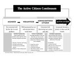 Active Citizenship Quotes