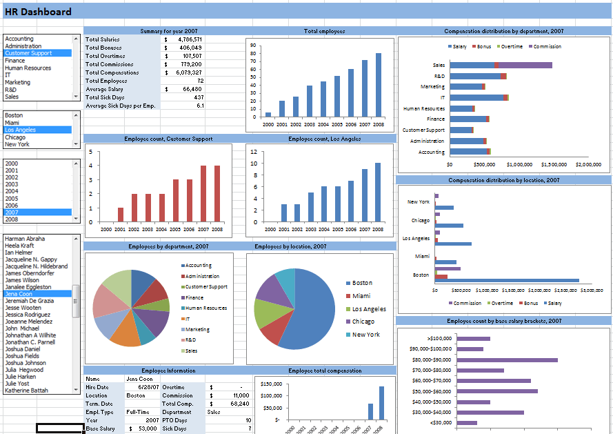 human resource excel template