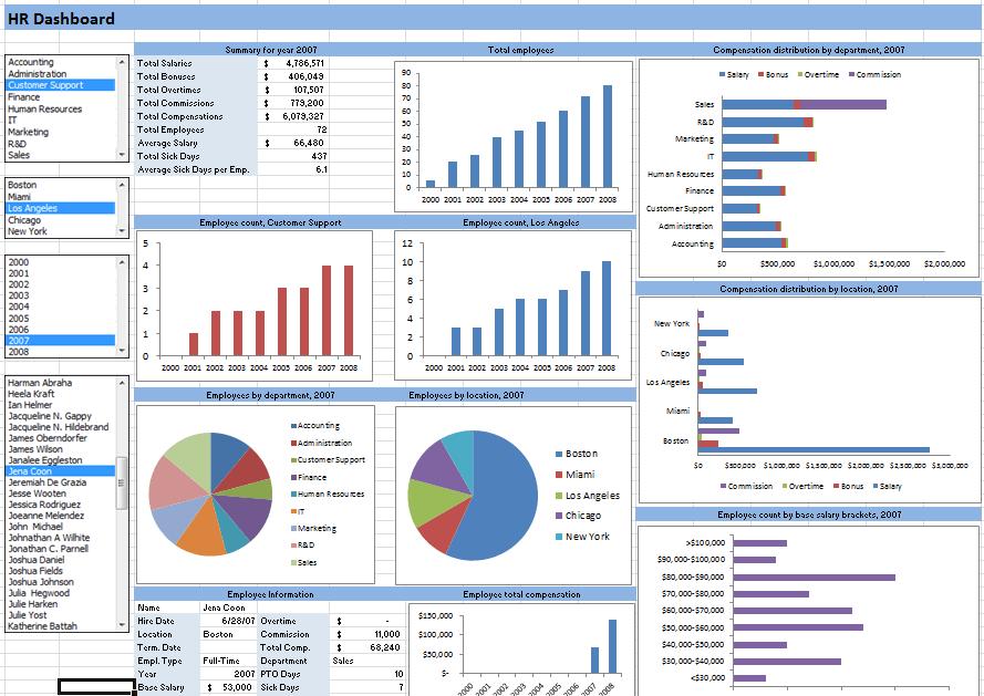 free sales tracker