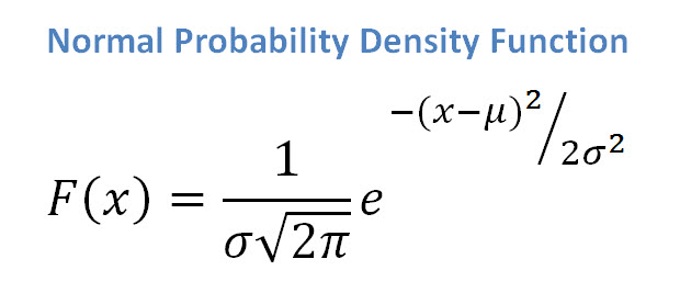 Continuous Probability Distributions \u2013 ENV710 Statistics Review Website