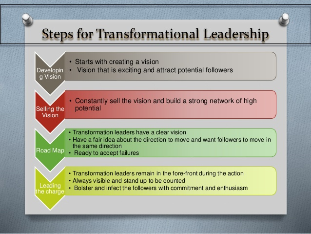 Transformational Leadership - transformational leadership definition