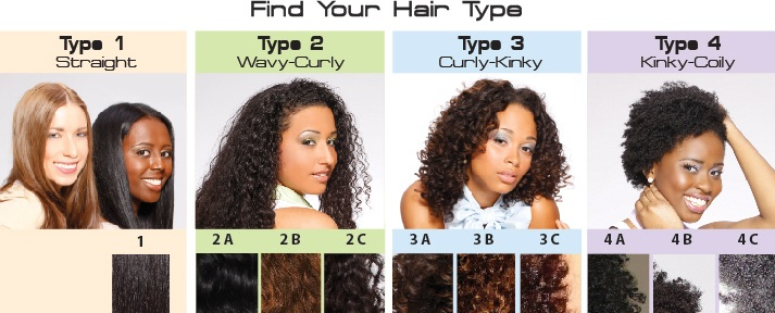 Crowned in Curls Tips and Tricks for Styling Natural Hair