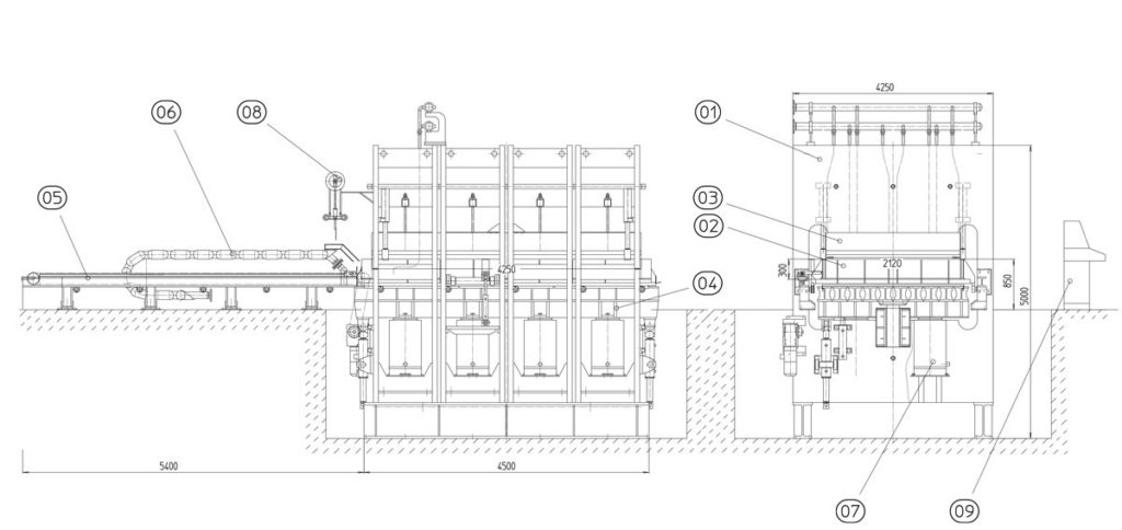 Hydraulic presses for the production of the sheets from thermoplasts