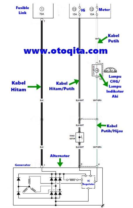 Diagram Kelistrikan Kabel Dinamo Ampere Suzuki Carry 1,5 - Situs Oto