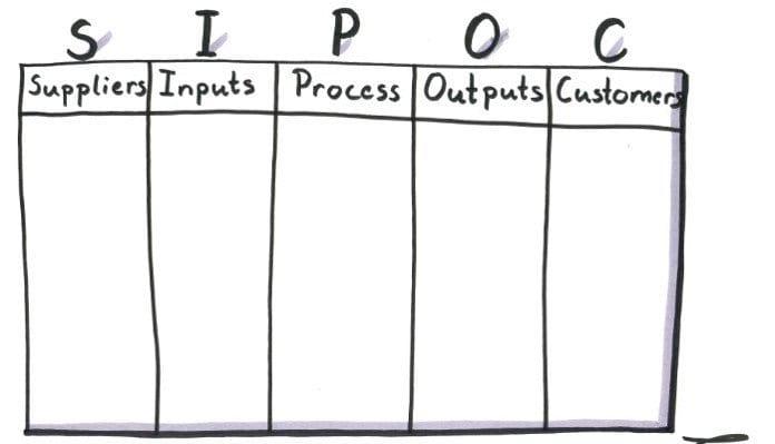 six sigma diagram
