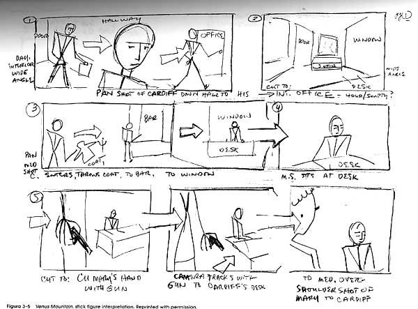23 Storyboarding - interactive storyboards