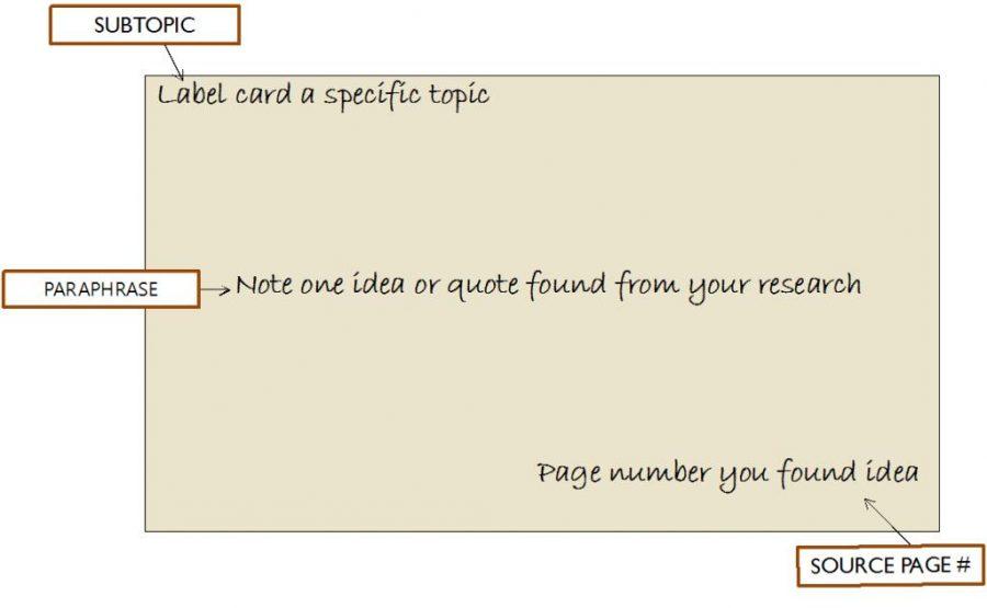 free resume rater english grammar check online spelling grammar checker resume x factor uk 2013 ebook
