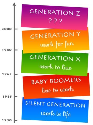 Beyond Millennials SJ Insights, LLC