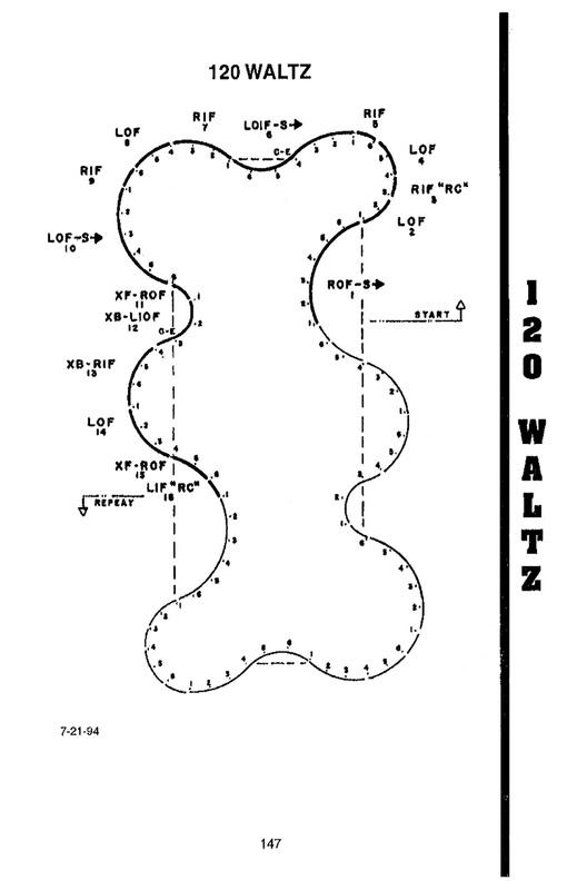 viennese waltz steps diagram