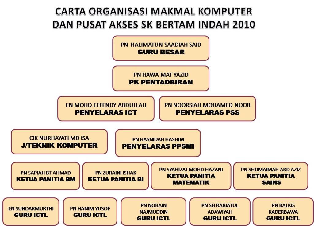 Artikel Komputer Makalah Internet: Maret 2011