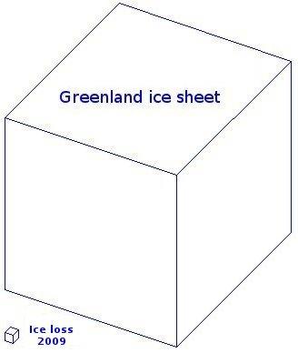 Why Greenland\u0027s ice loss matters