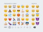 IOS Emoji Keyboard
