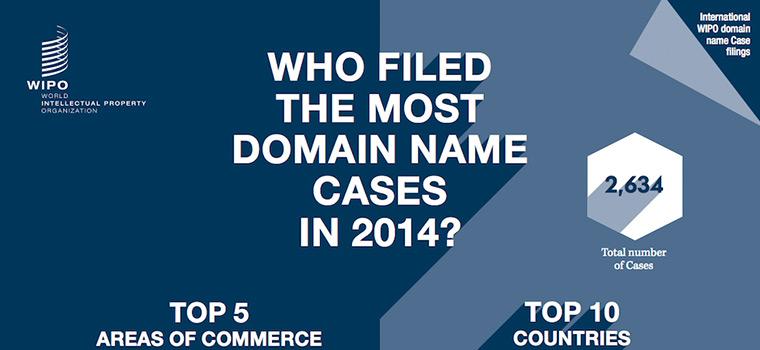 Plaintes relatives à des noms de domaine en 2014