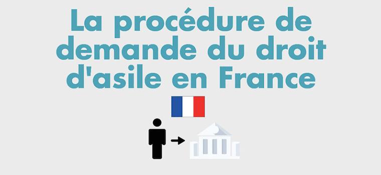 Procédure de demande du droit d'asile en France