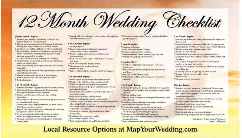 12 Month Wedding Checklist Images ajgjhgdsyek - wedding list