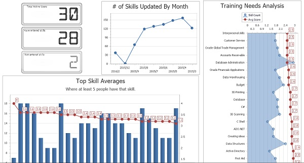 Skills Tracker Features - software skills