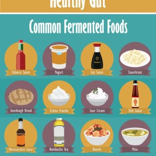 Fermented Foods for Gut Health (Weight Loss)