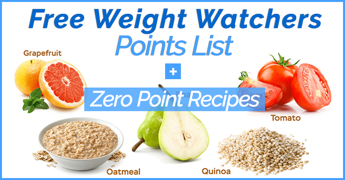 Free Weight Watchers Points List