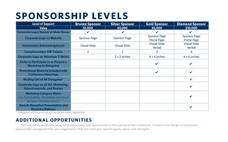 sponsorship proposal package – Sponsorship Templates