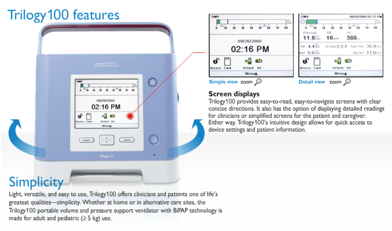 What You Need To Know About Trilogy 100 Portable Ventilator Sleep