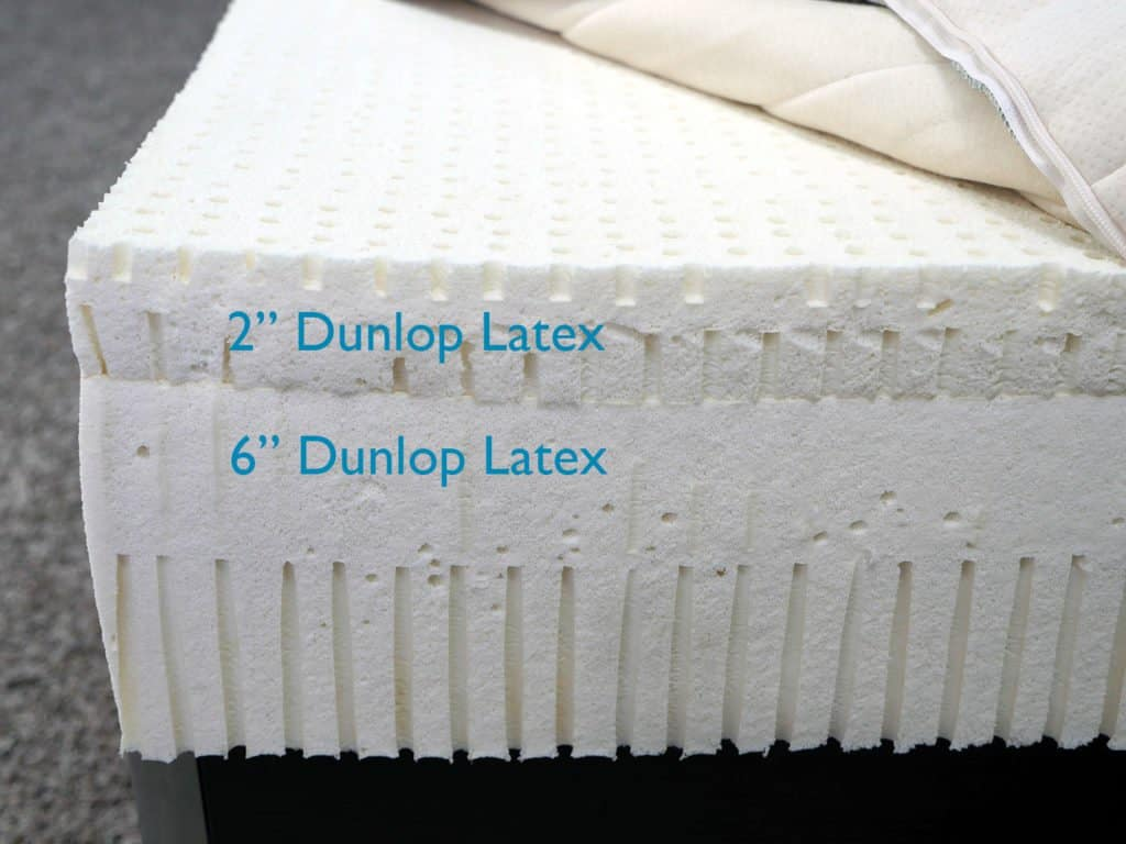 What Is A Latex Mattress Best Latex Mattress Reviews Sleepopolis