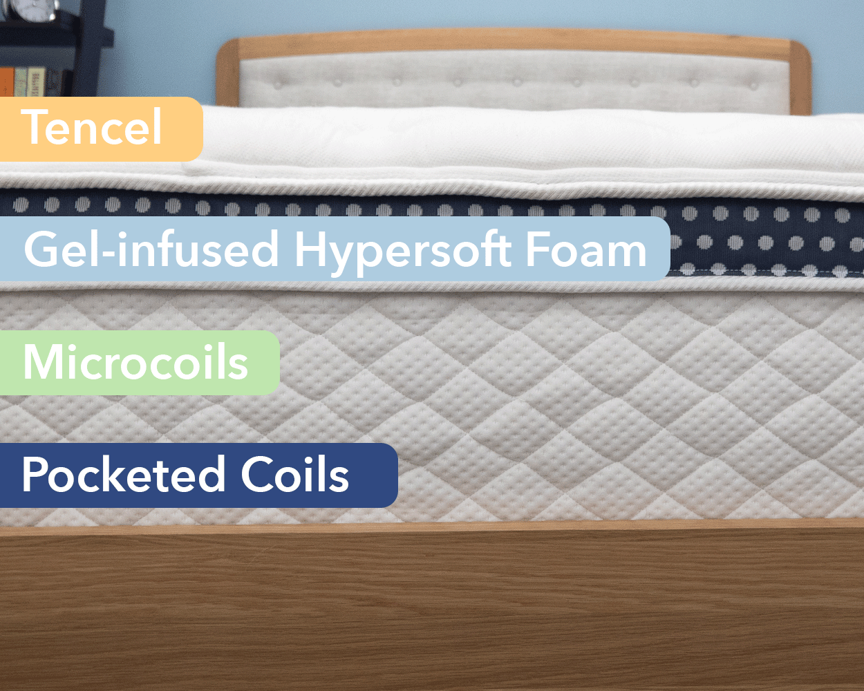 Firmest Mattresses On The Market Best Cooling Mattress Sleepopolis