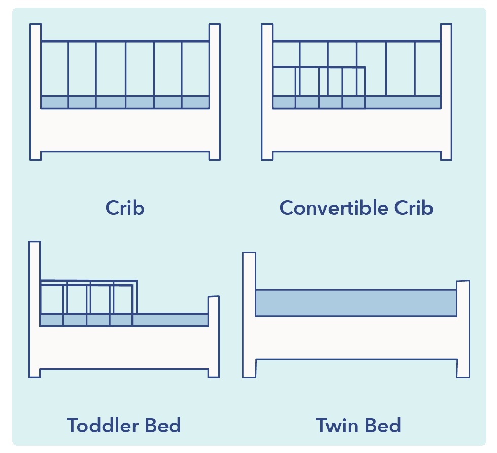 Toddler Mattress Vs Baby Mattress Toddler Mattress Vs Twin Matri Karikaturize