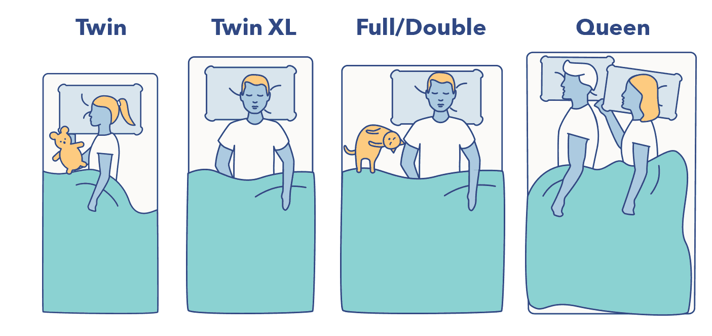 King Single Vs Single Bed Size Dimensions Sleepopolis