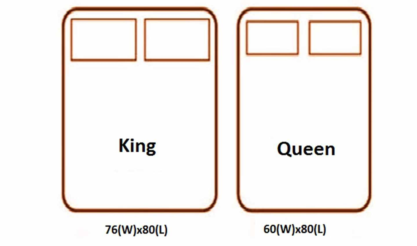 Difference Between King And Queen Bed Queen Vs King Bed What Is The Difference Between A King