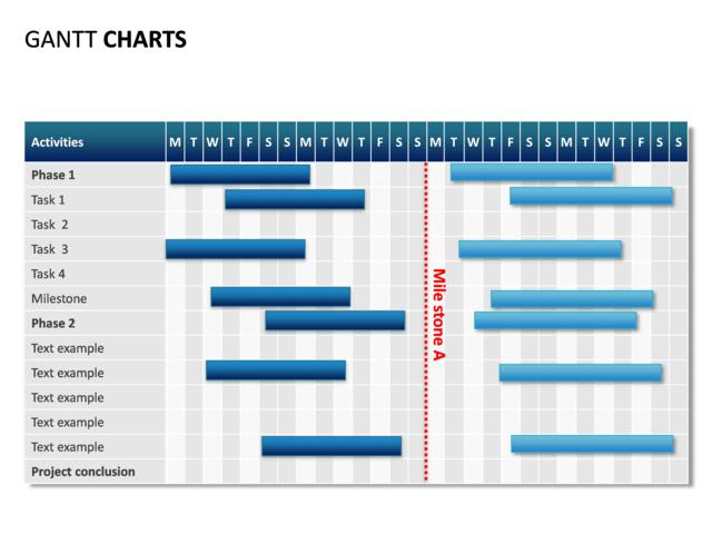 PowerPoint Slide - Gantt Chart - 28 days - 1 milestone - 13 rows