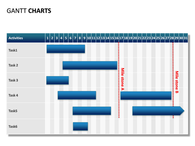 PowerPoint Slide - Gantt Chart - 31 days - 2 milestones - 6 tasks