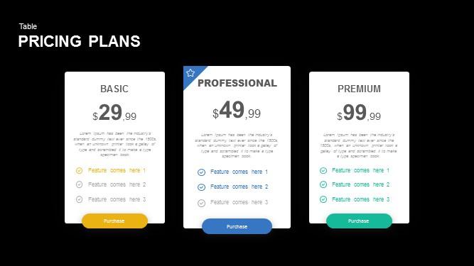 Pricing Plans Powerpoint and Keynote Template - SlideBazaar