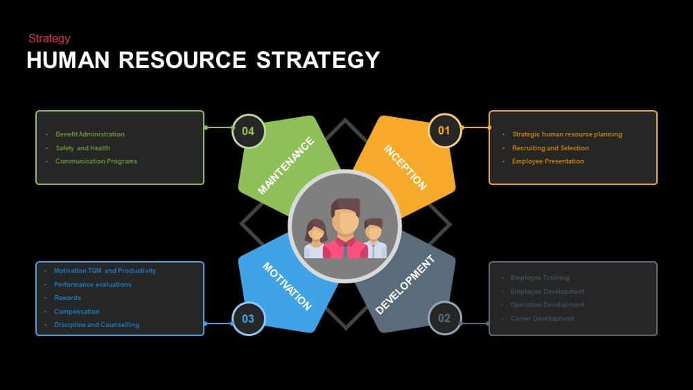 Human Resource Strategy PowerPoint Template and Keynote Slide
