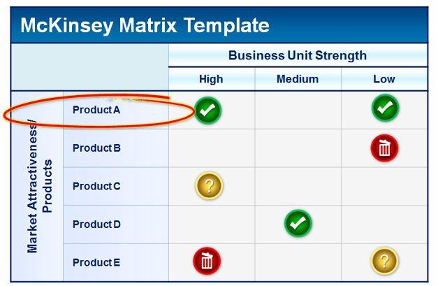 product comparison template powerpoint - raci matrix template ppt