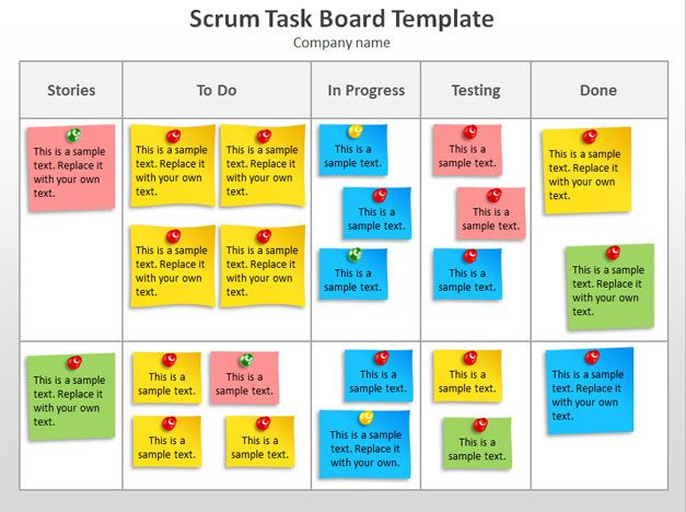 scrum-task-board-template-powerpointjpg (627×468) Agile Project - flow chart format