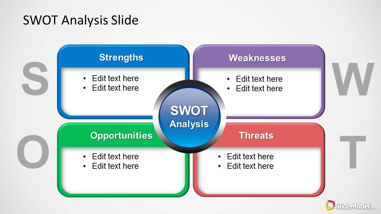 Blank Swot Analysis Template – Swot Analysis Free Template Word