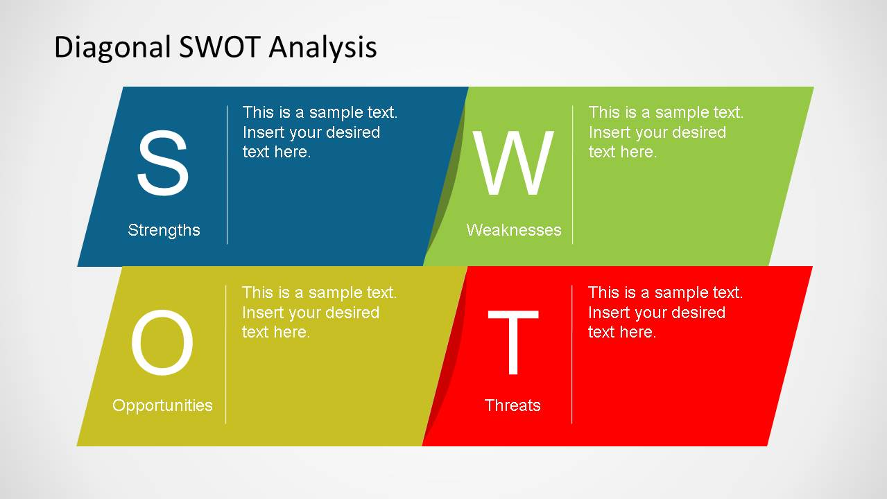 Self Swot Analysis Template – Blank Swot Analysis Template
