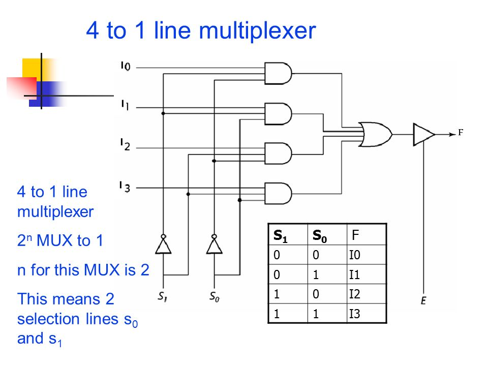 remote video system multiplexer