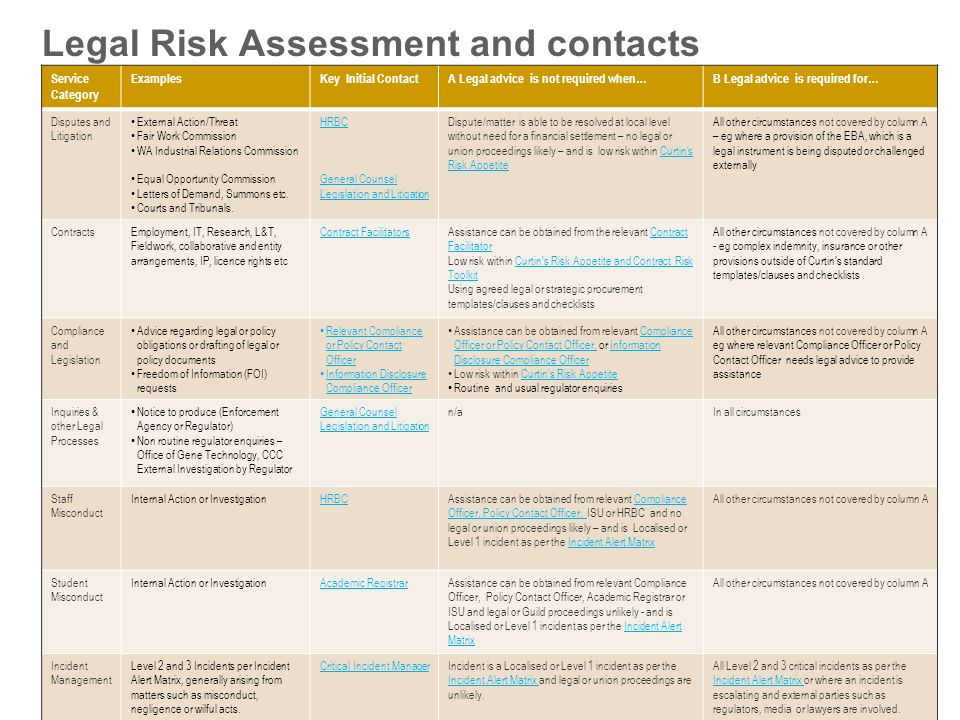 Industrial Risk Assessment Template industrial risk assessment - download risk assessment template