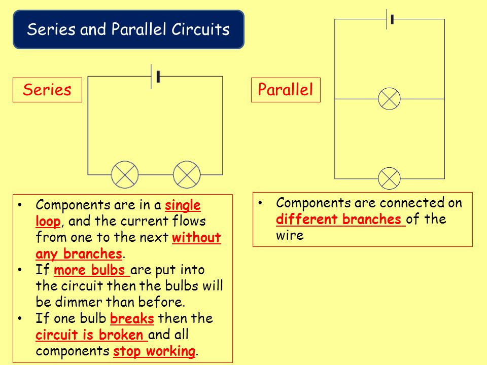 parallel vs series wiring subwoofers
