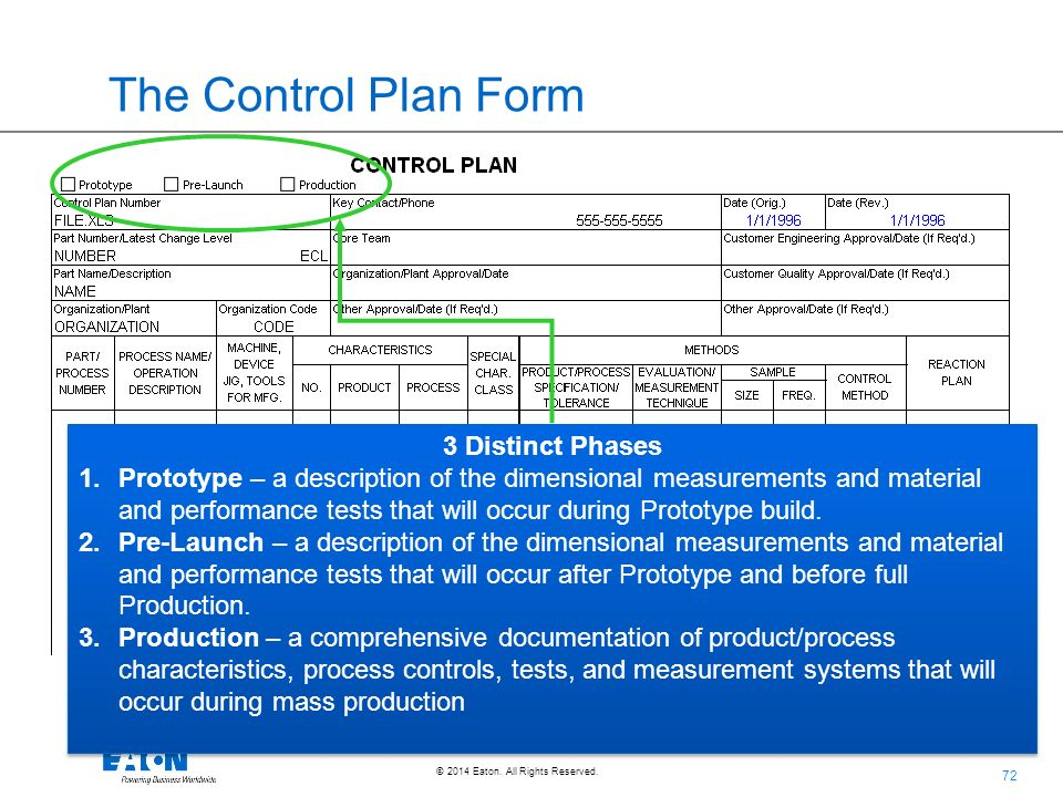 Supplier Overview Training Document CQD-116; Rev 1; 1\/15\/15 - ppt - control plan