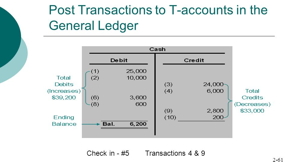 general ledger t accounts