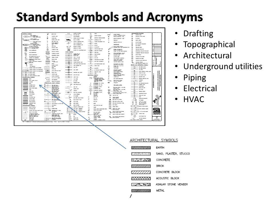 duesenberg wiring diagram